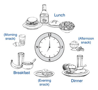 Food around a clock