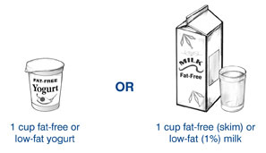 Examples of 1 Serving of Milk