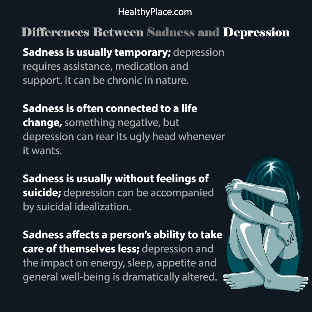 What is the difference between sadness and depression? And how can you figure out whether you're experiencing sadness or depression. Find out here.